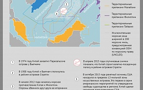 Хронология территориальных конфликтов в Южно-Китайском море