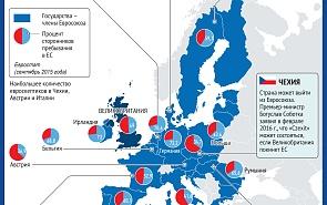 Страны, которые вслед за Великобританией могут покинуть ЕС