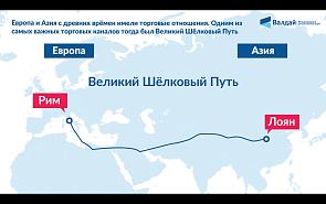 Видеоинфографика: Экономика Евразии