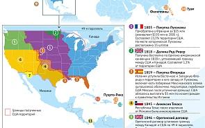 Основные территориальные приобретения США