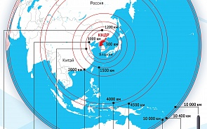 Ракетно-ядерный потенциал КНДР