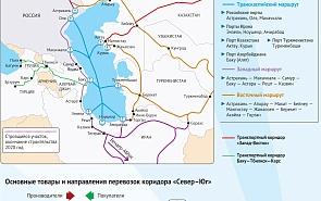 Международный транспортный коридор «Север – Юг»