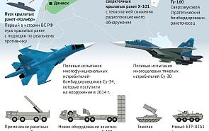 Испытания новых видов вооружений ВС РФ в Сирии