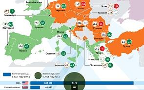 НАТО: военные расходы и личный состав (2011–2018)