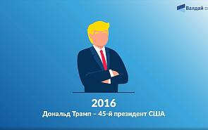 Видеоинфографика: Внешняя политика США в эпоху Дональда Трампа
