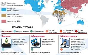 Угрозы кибербезопасности и международные соглашения